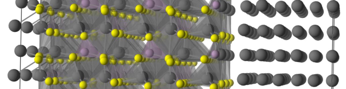 Midlands Materials Chemistry